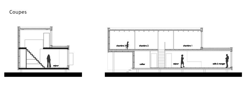 WILD architecture - COUPES de la maison sur le ruisseau