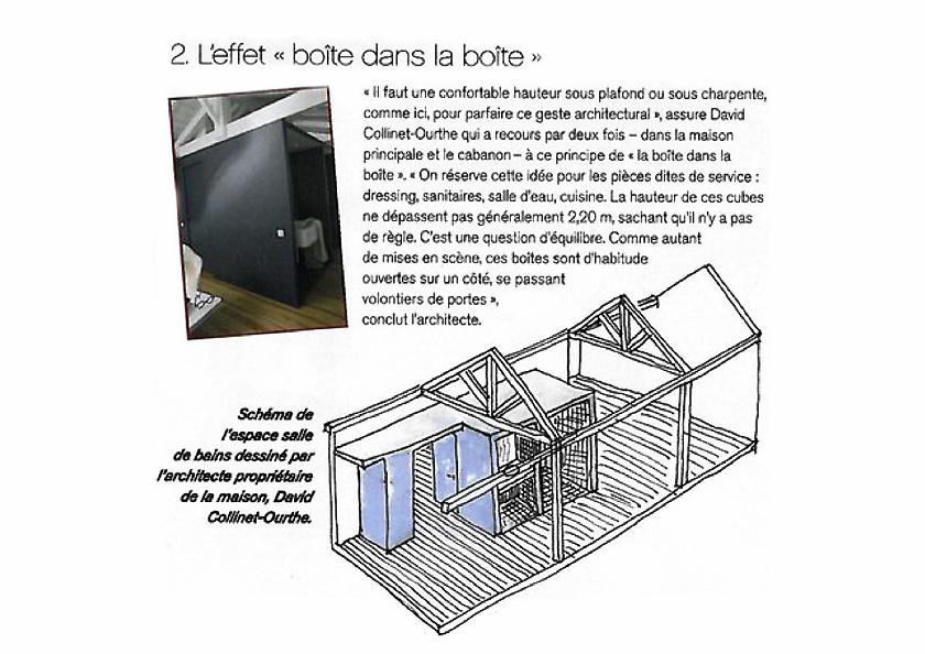 Cabanes de pêcheurs rénovées - Croquis de la boite intérieure